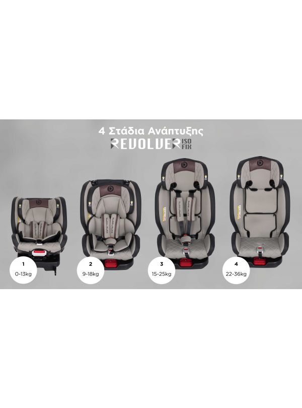 Belletti Revolver Isofix Κάθισμα Αυτοκινήτου All in One / Group 0-1-2-3 / 0-36 kg / Platinum 08